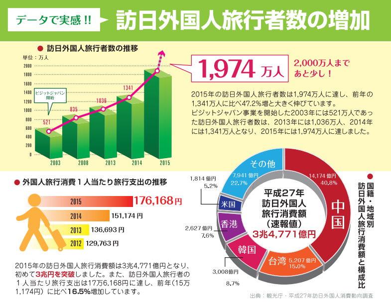 未命名 - 3.jpg - 2016日本退稅新制度