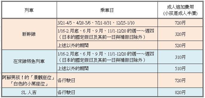 1459968935-1153582631.jpg - 日本九州福岡機場交通+JR PASS購買
