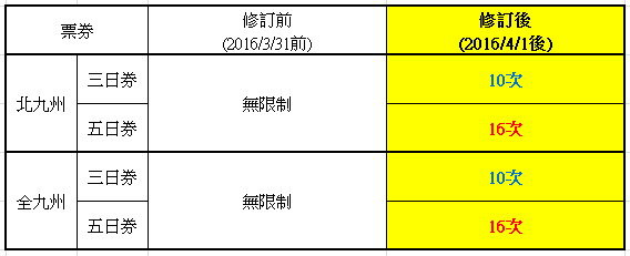 1459495768-2316950297.jpg - 日本九州福岡機場交通+JR PASS購買